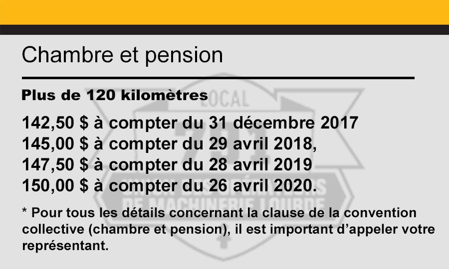 791-Chambre_ pension