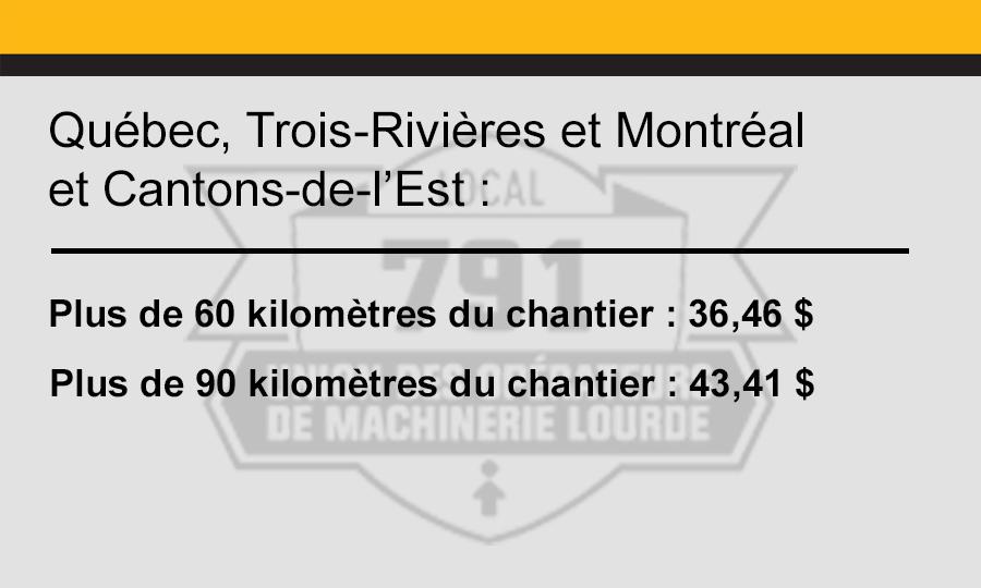 Frais-Quebec-Mtl-Tr