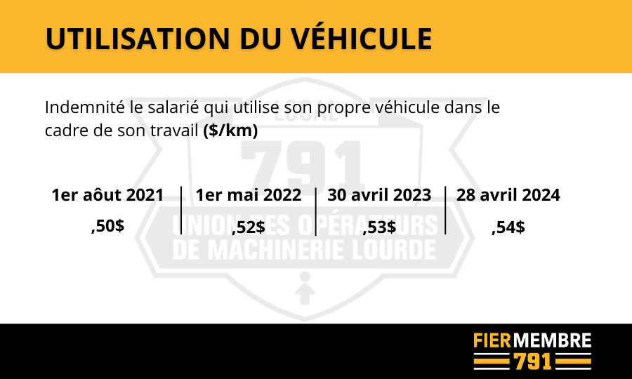 791-Frais_Vehicule